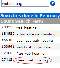 Overture Keyword Selector results for 'webhosting'
